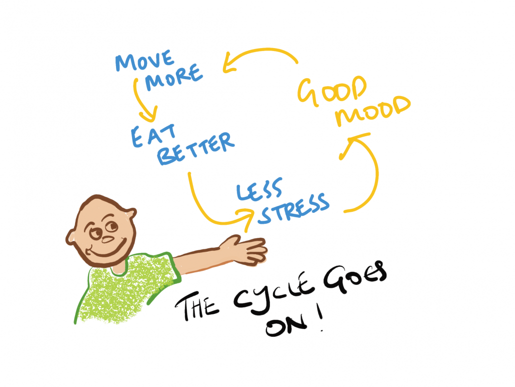 how to improve your mood paul knight coaching