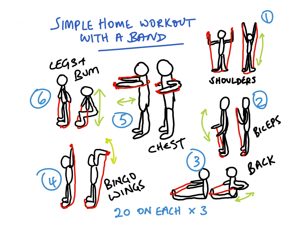 The best home exercise equipment and how to use it paul knight coaching